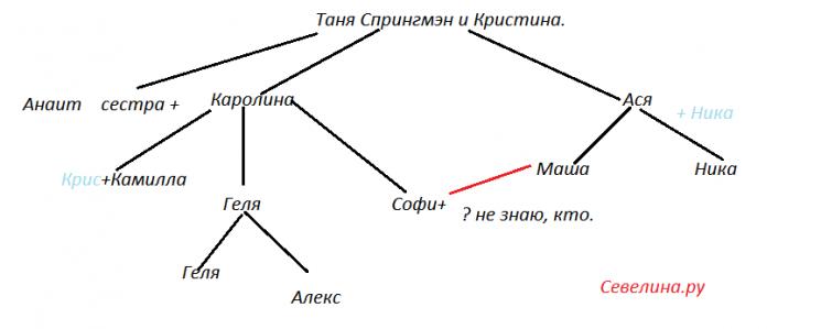 Bezymyannyj10