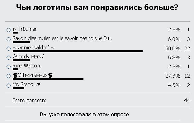 Голосование1
